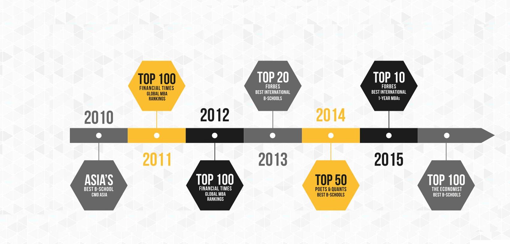Ranking-Singapore.jpg